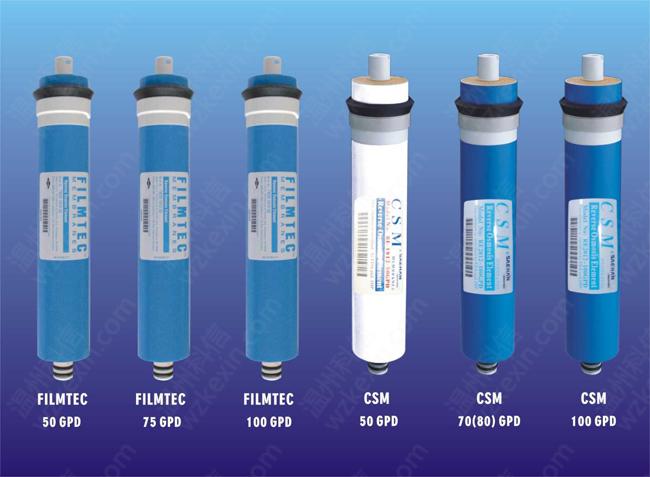 (RO膜)反渗透膜的工作原理及种类