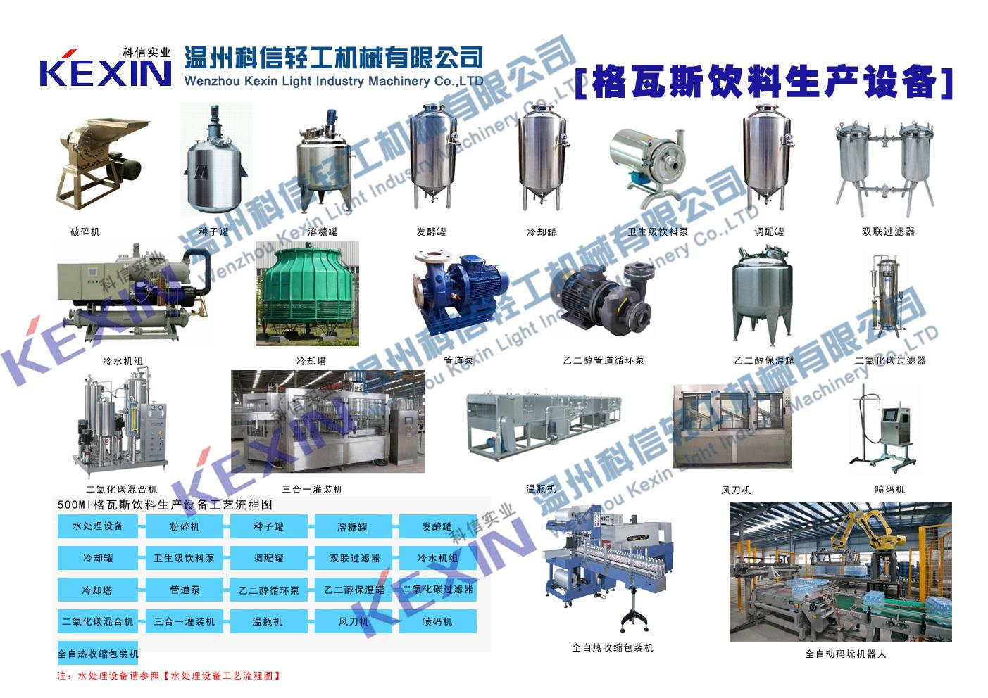 矿泉水生产设备应用非常广泛